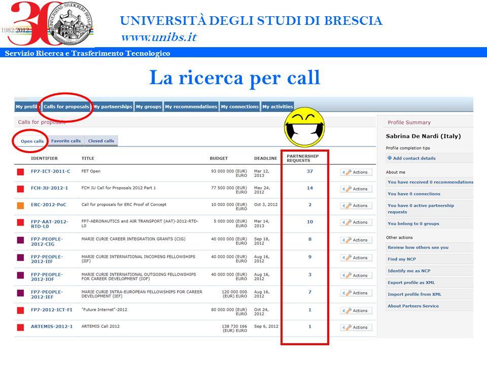 UNIVERSITÀ DEGLI STUDI DI BRESCIA www.unibs.it La ricerca per call Servizio Ricerca e Trasferimento Tecnologico