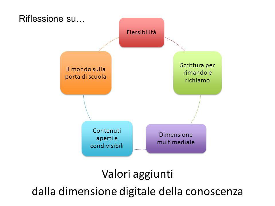 Valori aggiunti dalla dimensione digitale della conoscenza Flessibilità Scrittura per rimando e richiamo Dimensione multimediale Contenuti aperti e co