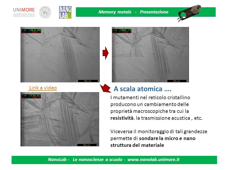Memory metals - Presentazione NanoLab - Le nanoscienze a scuola - www.nanolab.unimore.it FCambiamento di fase indotto dalla sola variazione di tempera