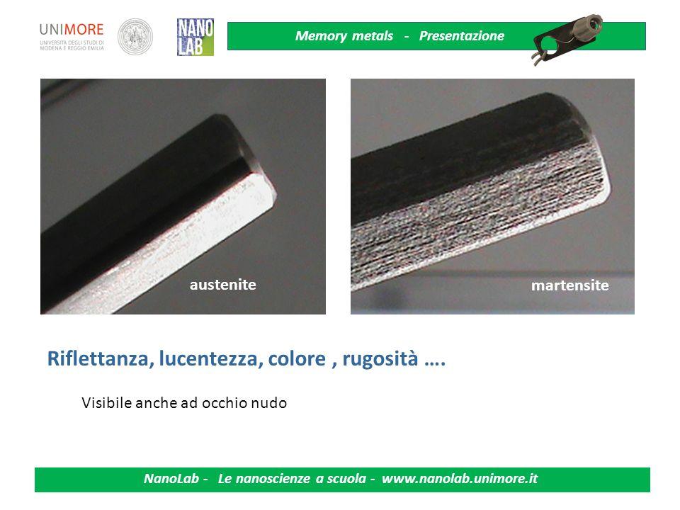 Memory metals - Presentazione NanoLab - Le nanoscienze a scuola - www.nanolab.unimore.it I mutamenti nel reticolo cristallino producono un cambiamento