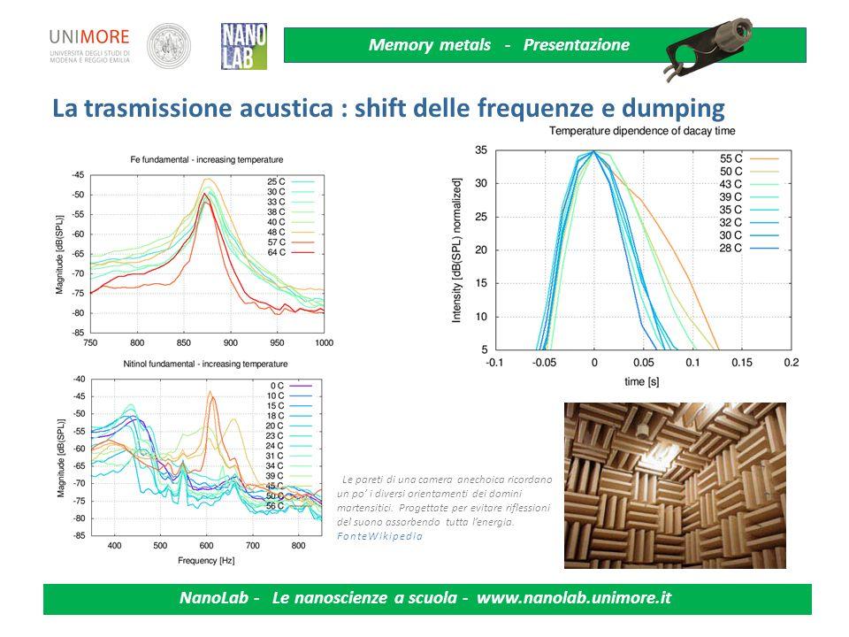 Memory metals - Presentazione NanoLab - Le nanoscienze a scuola - www.nanolab.unimore.it Le proprietà di trasmissione acustica … 44100 Hz