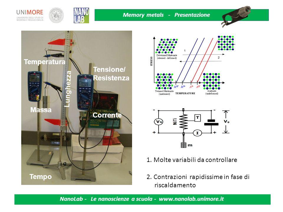 Memory metals - Presentazione NanoLab - Le nanoscienze a scuola - www.nanolab.unimore.it Cambiamento di fase indotto dalla sola variazione di temperat