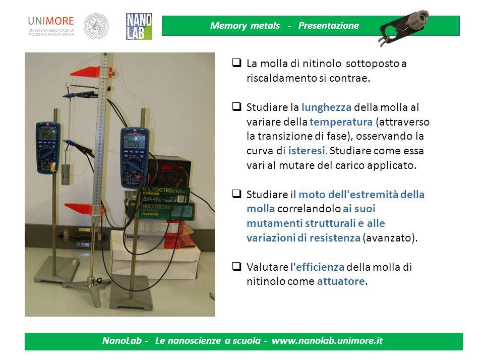 Memory metals - Presentazione NanoLab - Le nanoscienze a scuola - www.nanolab.unimore.it Temperatura Massa Tensione/ Resistenza Corrente Lunghezza Tem