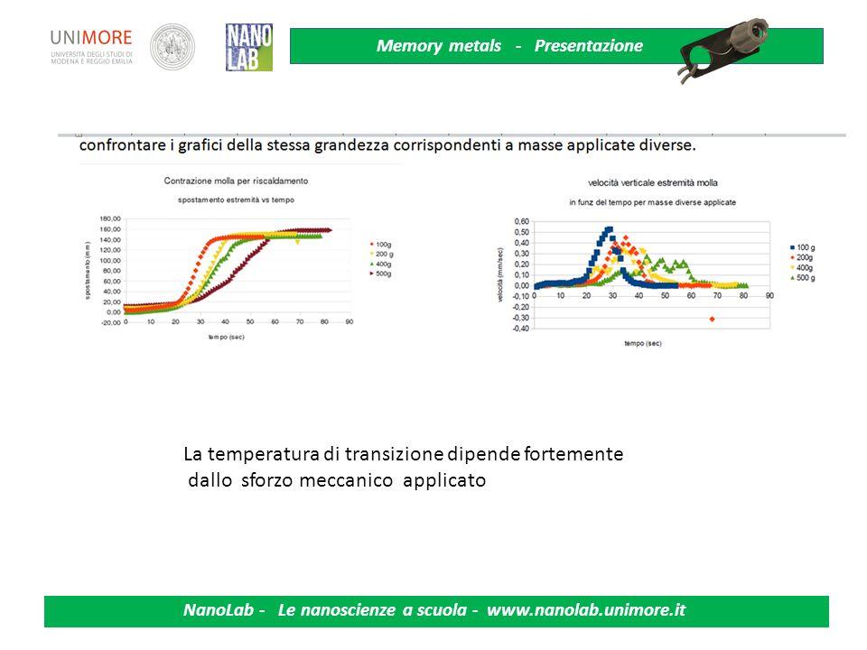 Memory metals - Presentazione NanoLab - Le nanoscienze a scuola - www.nanolab.unimore.it Le grandezze determinanti: lunghezza e temperatura- evoluzion