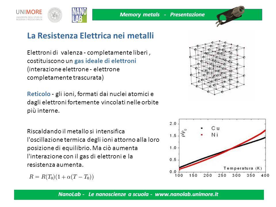 Memory metals - Presentazione NanoLab - Le nanoscienze a scuola - www.nanolab.unimore.it Ciclo completo e isteresi