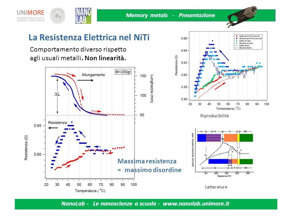 Memory metals - Presentazione NanoLab - Le nanoscienze a scuola - www.nanolab.unimore.it Elettroni di valenza - completamente liberi, costituiscono un