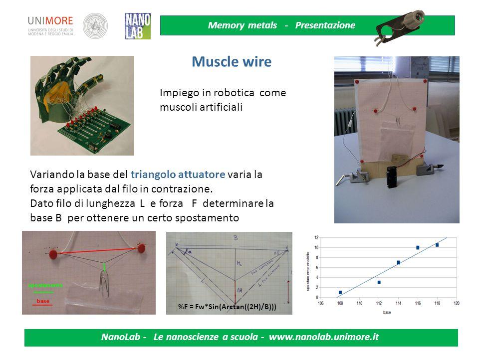 Memory metals - Presentazione NanoLab - Le nanoscienze a scuola - www.nanolab.unimore.it Riproducibilità Letteratura La Resistenza Elettrica nel NiTi