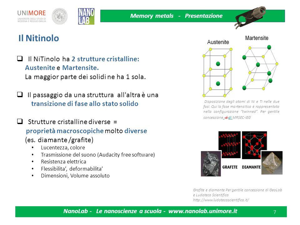 Memory metals - Presentazione NanoLab - Le nanoscienze a scuola - www.nanolab.unimore.it Lo stent è introdotto ancora chiuso allinterno dei vasi che r