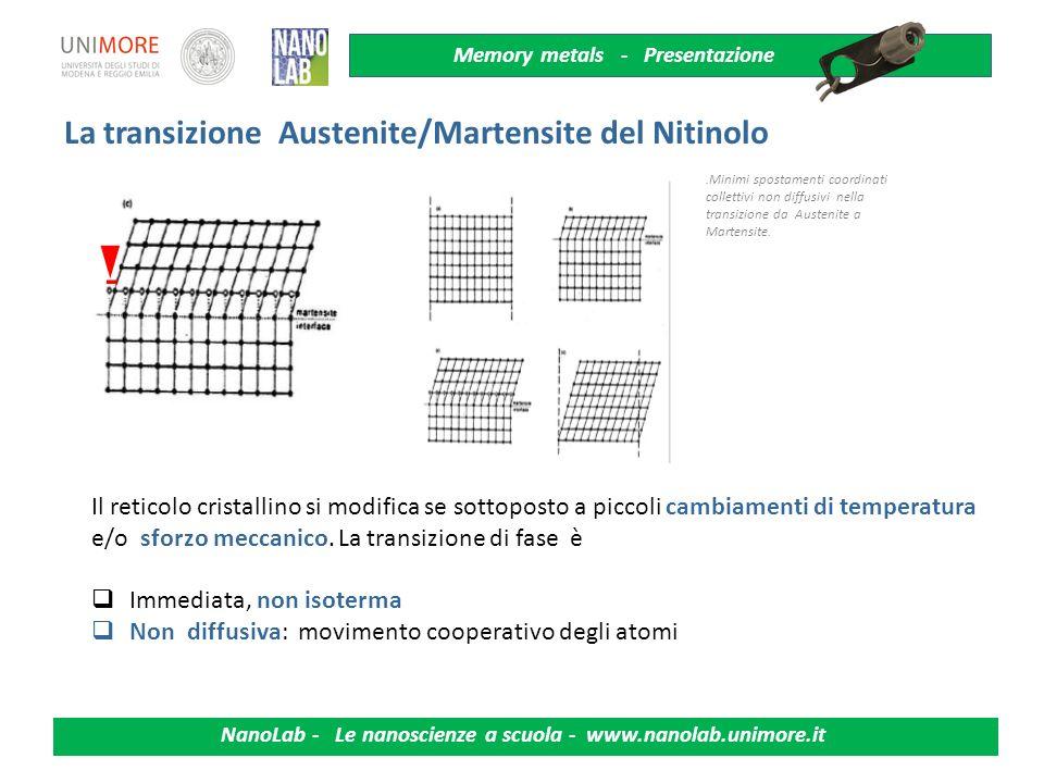 Memory metals - Presentazione NanoLab - Le nanoscienze a scuola - www.nanolab.unimore.it 7 Il NiTinolo ha 2 strutture cristalline: Austenite e Martens
