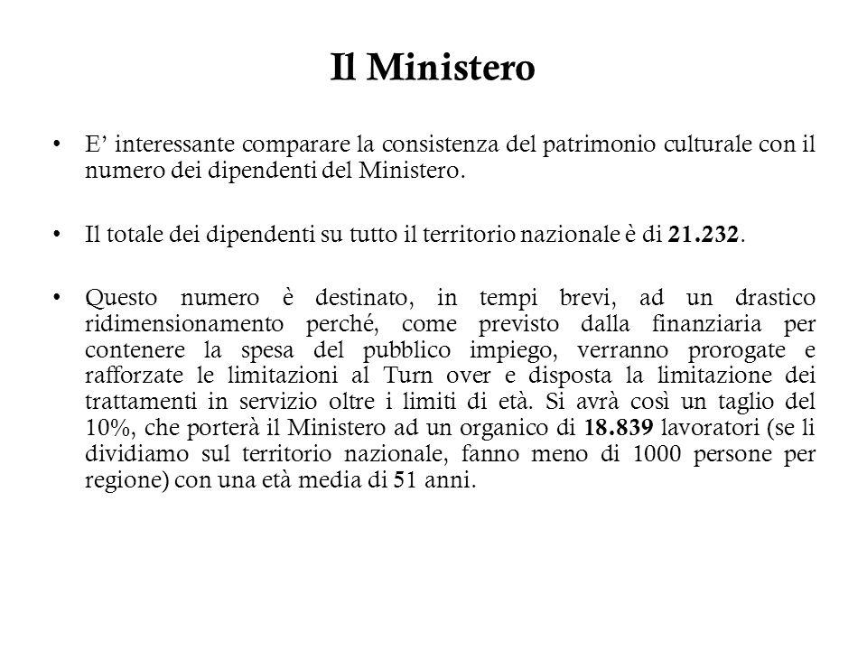 Il Ministero E interessante comparare la consistenza del patrimonio culturale con il numero dei dipendenti del Ministero. Il totale dei dipendenti su