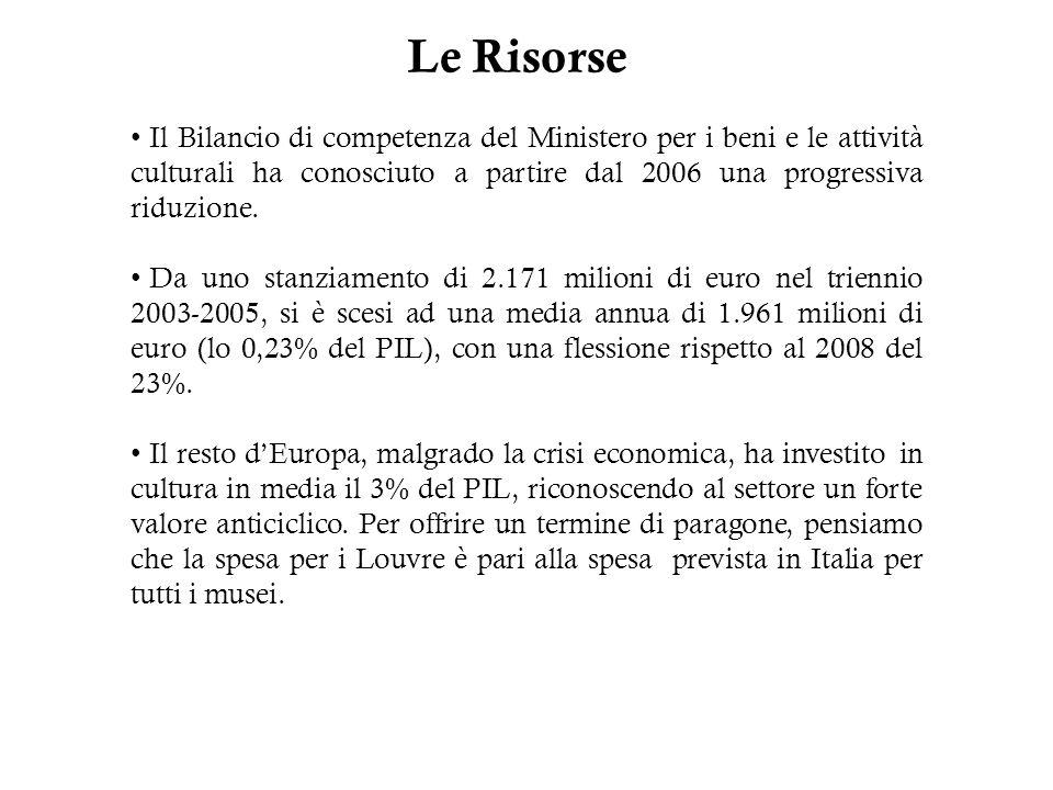 Le Risorse Il Bilancio di competenza del Ministero per i beni e le attività culturali ha conosciuto a partire dal 2006 una progressiva riduzione. Da u