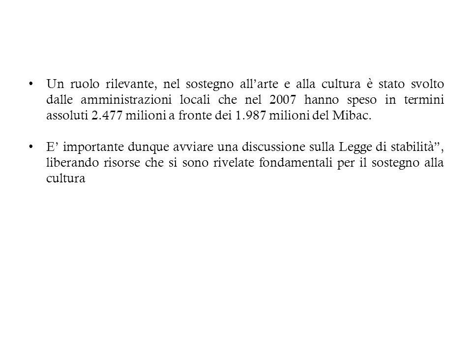 Un ruolo rilevante, nel sostegno allarte e alla cultura è stato svolto dalle amministrazioni locali che nel 2007 hanno speso in termini assoluti 2.477