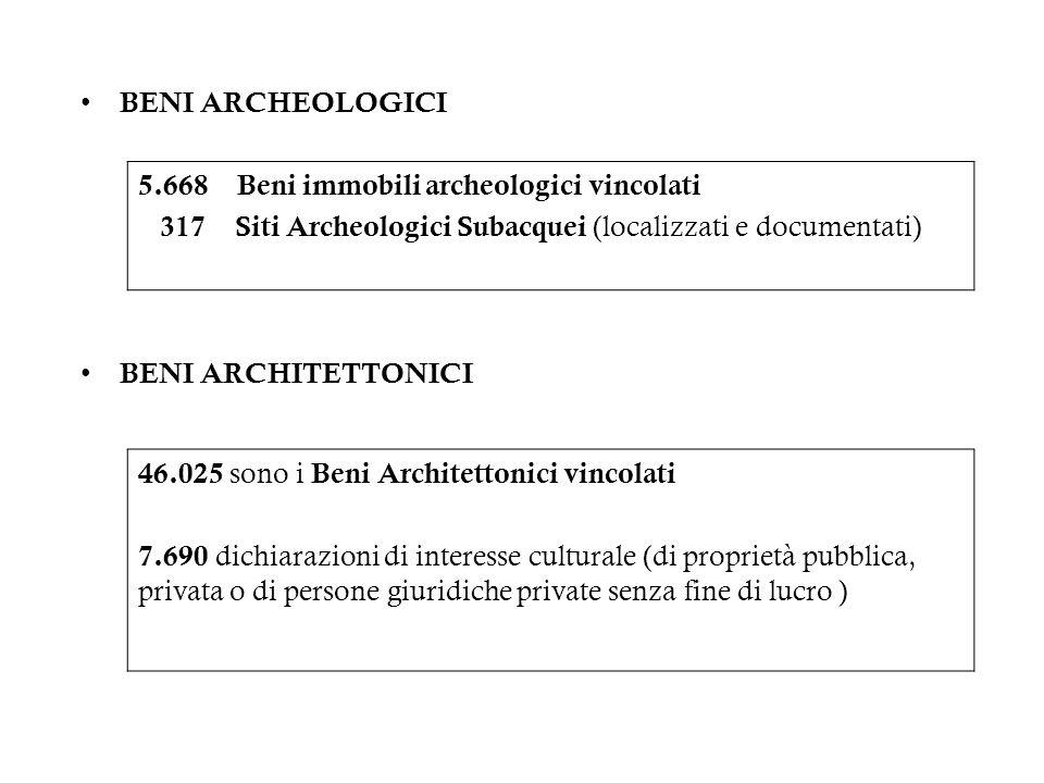 BENI ARCHEOLOGICI BENI ARCHITETTONICI 5.668 Beni immobili archeologici vincolati 317 Siti Archeologici Subacquei (localizzati e documentati) 46.025 so
