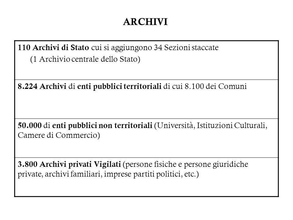 ARCHIVI 110 Archivi di Stato cui si aggiungono 34 Sezioni staccate (1 Archivio centrale dello Stato) 8.224 Archivi di enti pubblici territoriali di cu