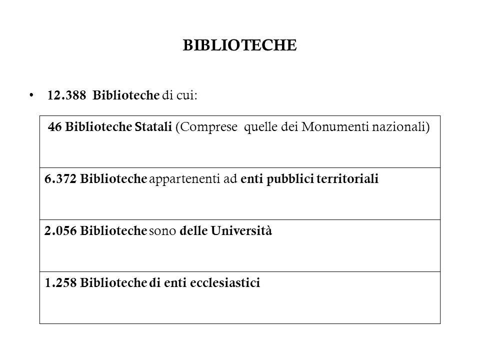 BIBLIOTECHE 12.388 Biblioteche di cui: 46 Biblioteche Statali (Comprese quelle dei Monumenti nazionali) 6.372 Biblioteche appartenenti ad enti pubblic