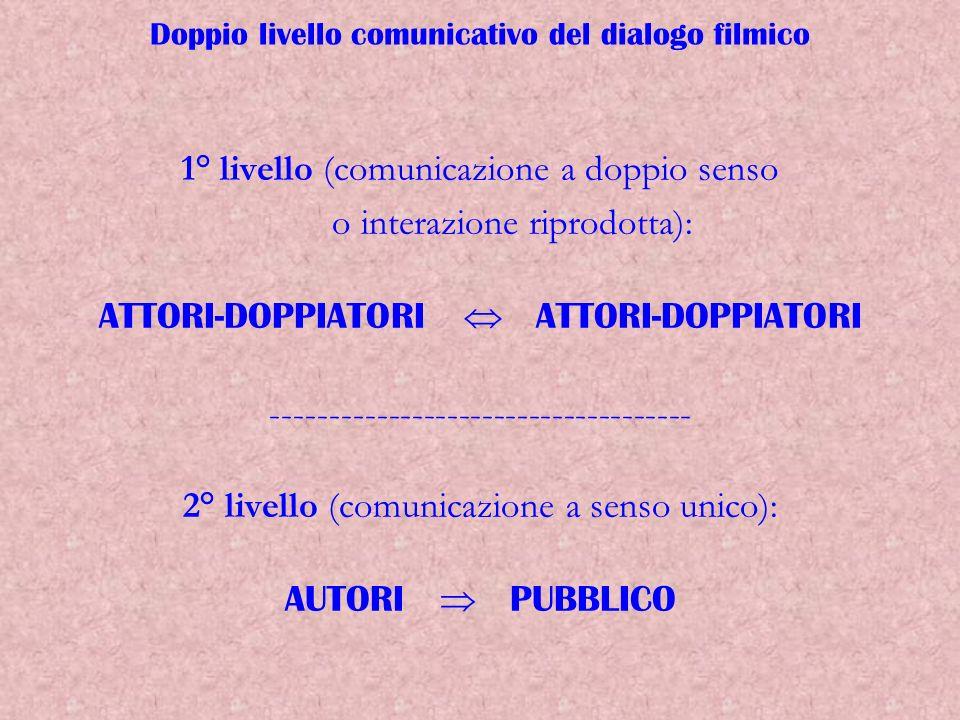 Doppio livello comunicativo del dialogo filmico 1° livello (comunicazione a doppio senso o interazione riprodotta): ATTORI-DOPPIATORI ------------------------------------ 2° livello (comunicazione a senso unico): AUTORI PUBBLICO