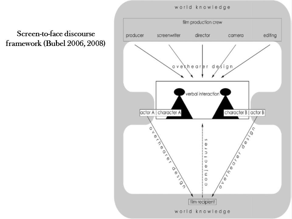 Screen-to-face discourse framework (Bubel 2006, 2008)