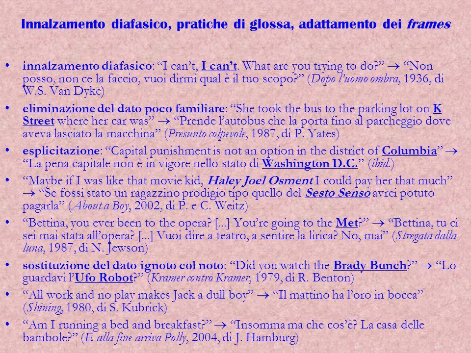 Innalzamento diafasico, pratiche di glossa, adattamento dei frames innalzamento diafasico: I cant, I cant.