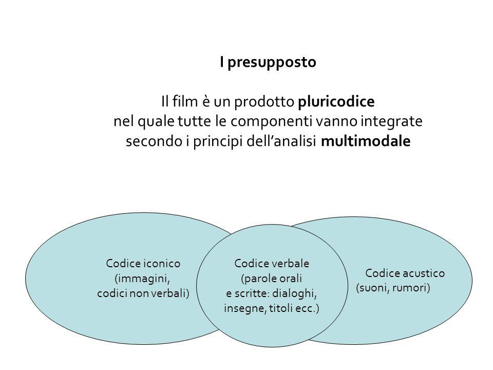 Riferimenti bibliografici minimi sullitaliano del cinema - S.