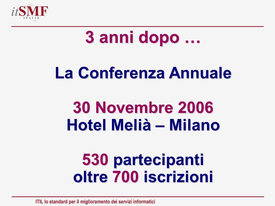 3 anni dopo … La Conferenza Annuale 30 Novembre 2006 Hotel Melià – Milano 530 partecipanti oltre 700 iscrizioni