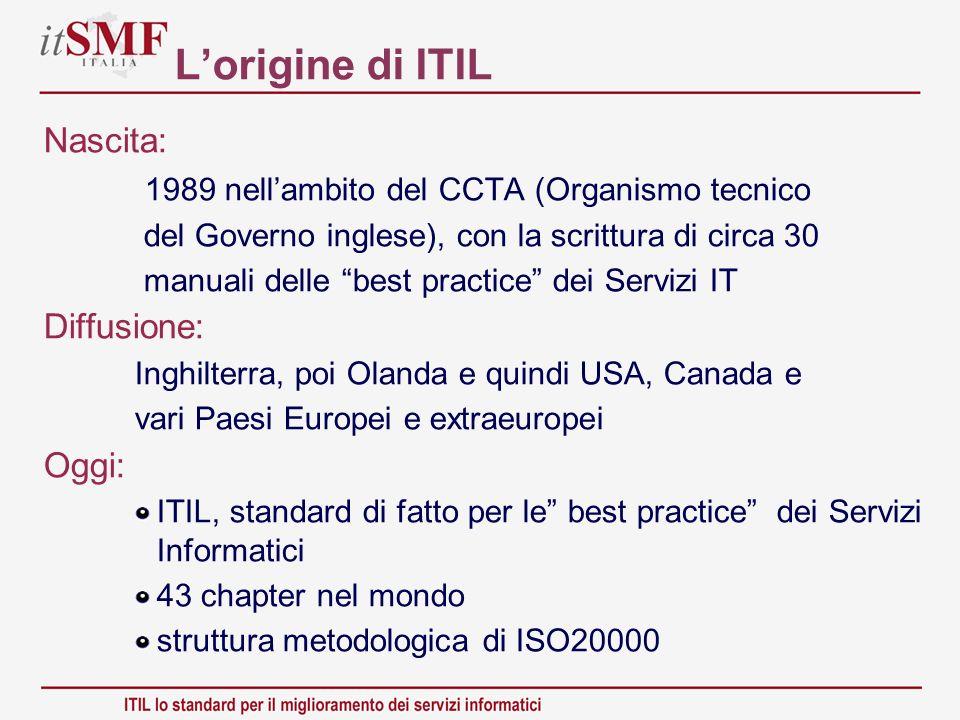 Lorigine di ITIL Nascita: 1989 nellambito del CCTA (Organismo tecnico del Governo inglese), con la scrittura di circa 30 manuali delle best practice d