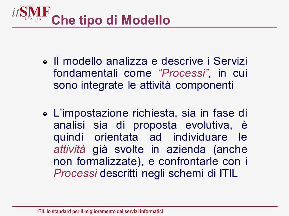 Che tipo di Modello Il modello analizza e descrive i Servizi fondamentali come Processi, in cui sono integrate le attività componenti Limpostazione ri