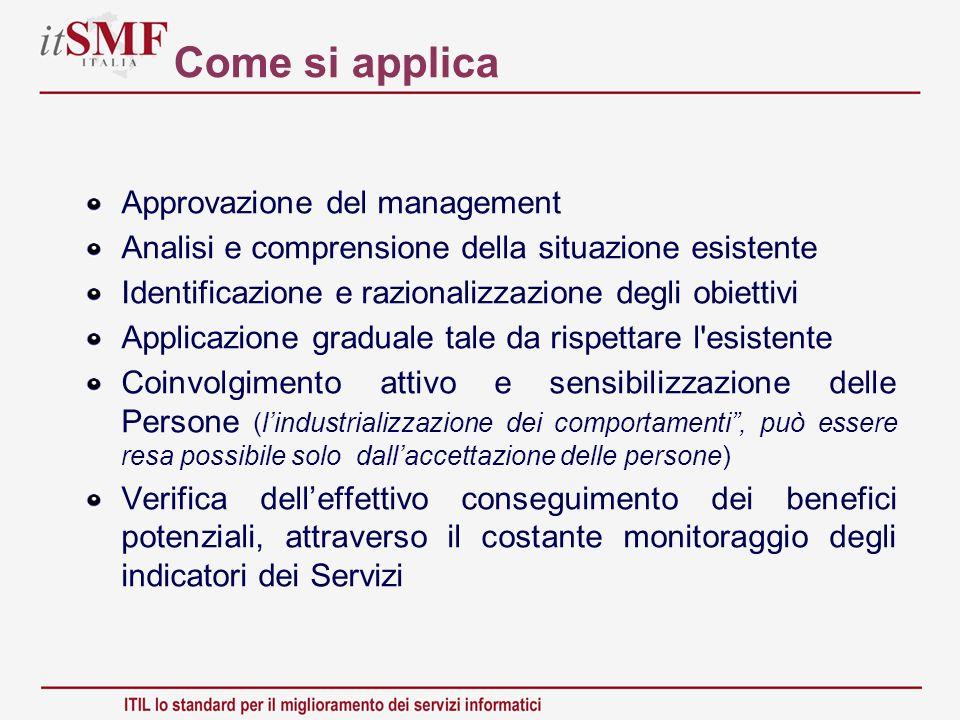 Come si applica Approvazione del management Analisi e comprensione della situazione esistente Identificazione e razionalizzazione degli obiettivi Appl