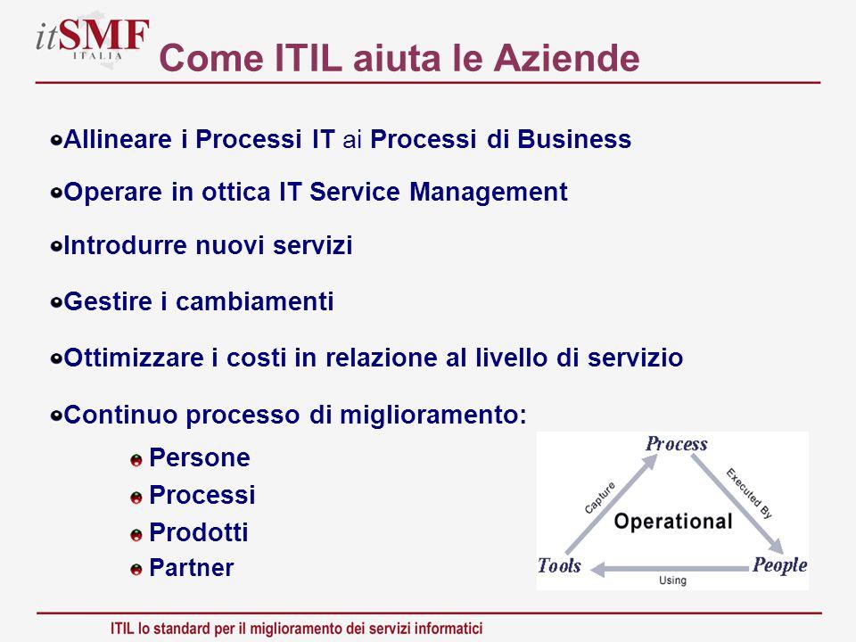 Come ITIL aiuta le Aziende Allineare i Processi IT ai Processi di Business Operare in ottica IT Service Management Introdurre nuovi servizi Gestire i