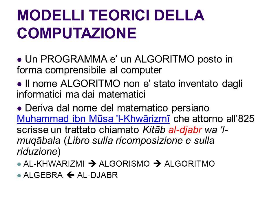MODELLI TEORICI DELLA COMPUTAZIONE Un PROGRAMMA e un ALGORITMO posto in forma comprensibile al computer Il nome ALGORITMO non e stato inventato dagli