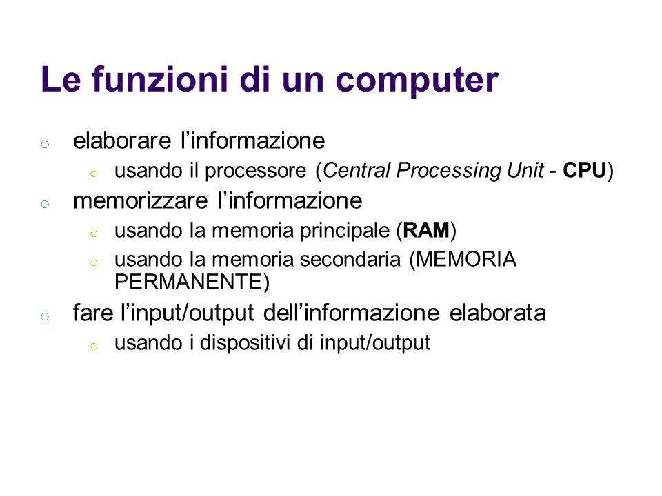 Le funzioni di un computer o elaborare linformazione o usando il processore (Central Processing Unit - CPU) o memorizzare linformazione o usando la me