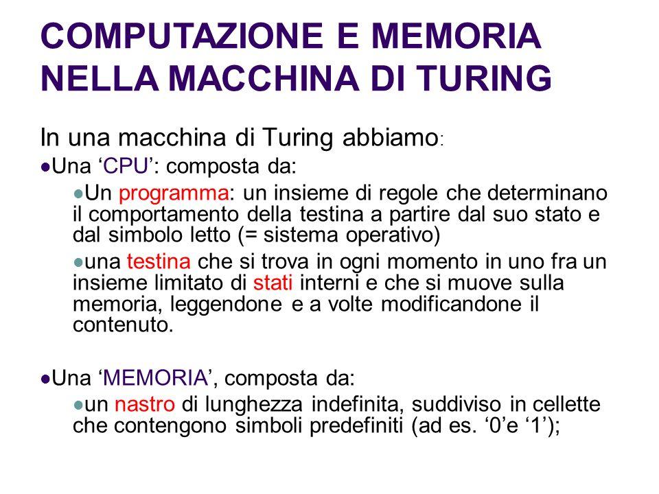 COMPUTAZIONE E MEMORIA NELLA MACCHINA DI TURING In una macchina di Turing abbiamo : Una CPU: composta da: Un programma: un insieme di regole che deter