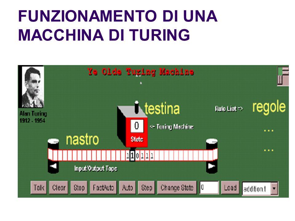 FUNZIONAMENTO DI UNA MACCHINA DI TURING