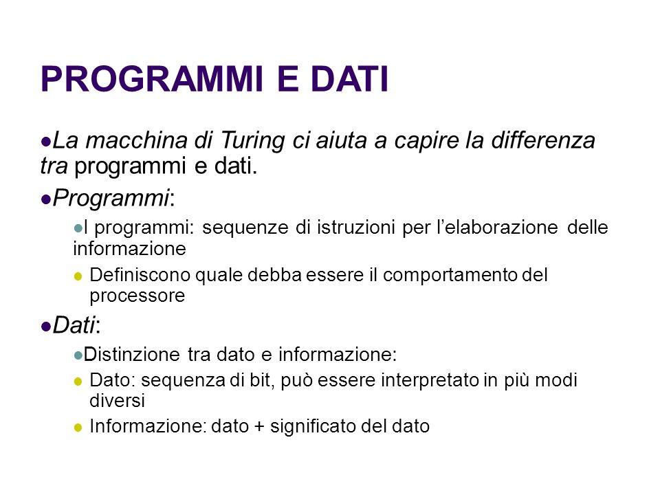 PROGRAMMI E DATI La macchina di Turing ci aiuta a capire la differenza tra programmi e dati. Programmi: I programmi: sequenze di istruzioni per lelabo