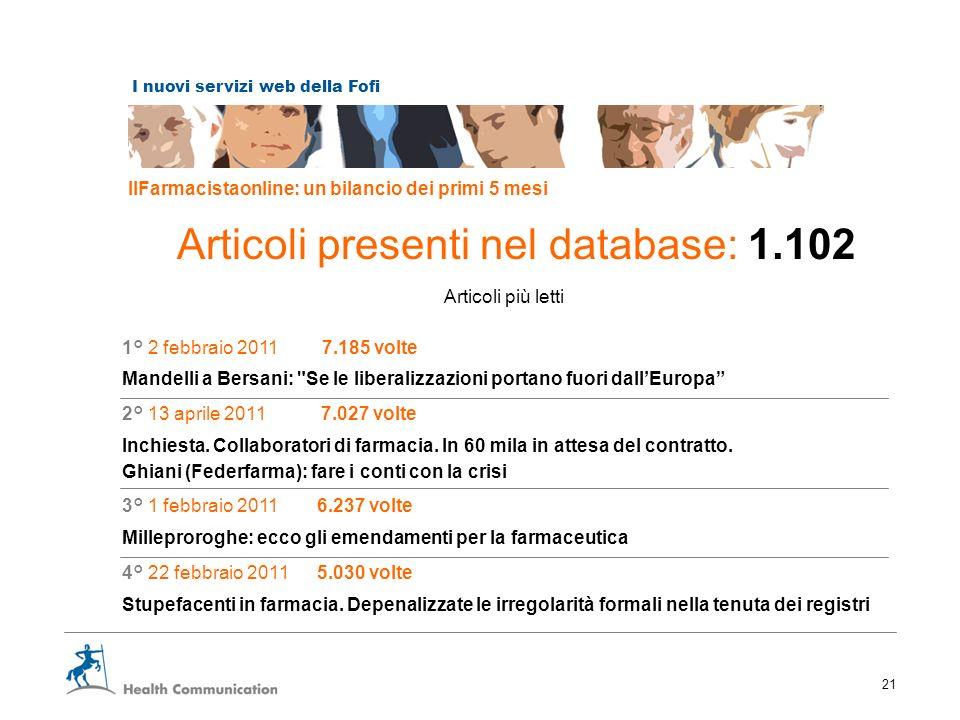I nuovi servizi web della Fofi 21 Articoli presenti nel database: 1.102 IlFarmacistaonline: un bilancio dei primi 5 mesi Articoli più letti 1° 2 febbraio 2011 7.185 volte Mandelli a Bersani: Se le liberalizzazioni portano fuori dallEuropa 2° 13 aprile 2011 7.027 volte Inchiesta.
