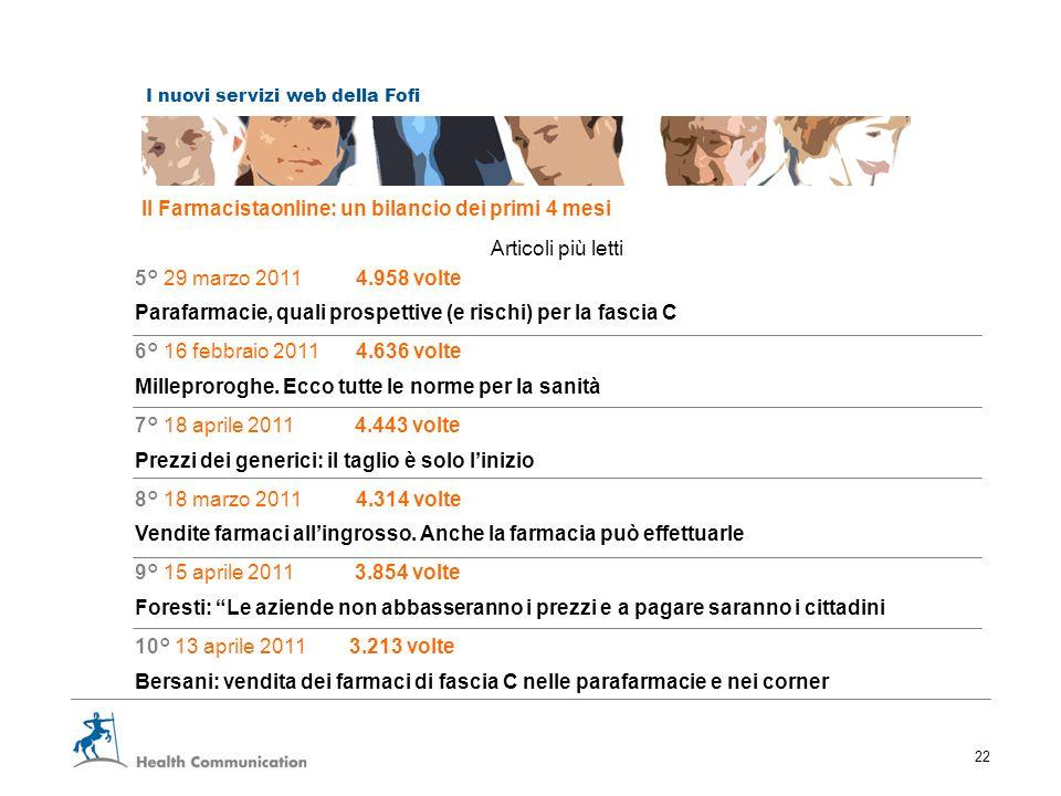 I nuovi servizi web della Fofi 22 Il Farmacistaonline: un bilancio dei primi 4 mesi 5° 29 marzo 2011 4.958 volte Parafarmacie, quali prospettive (e ri