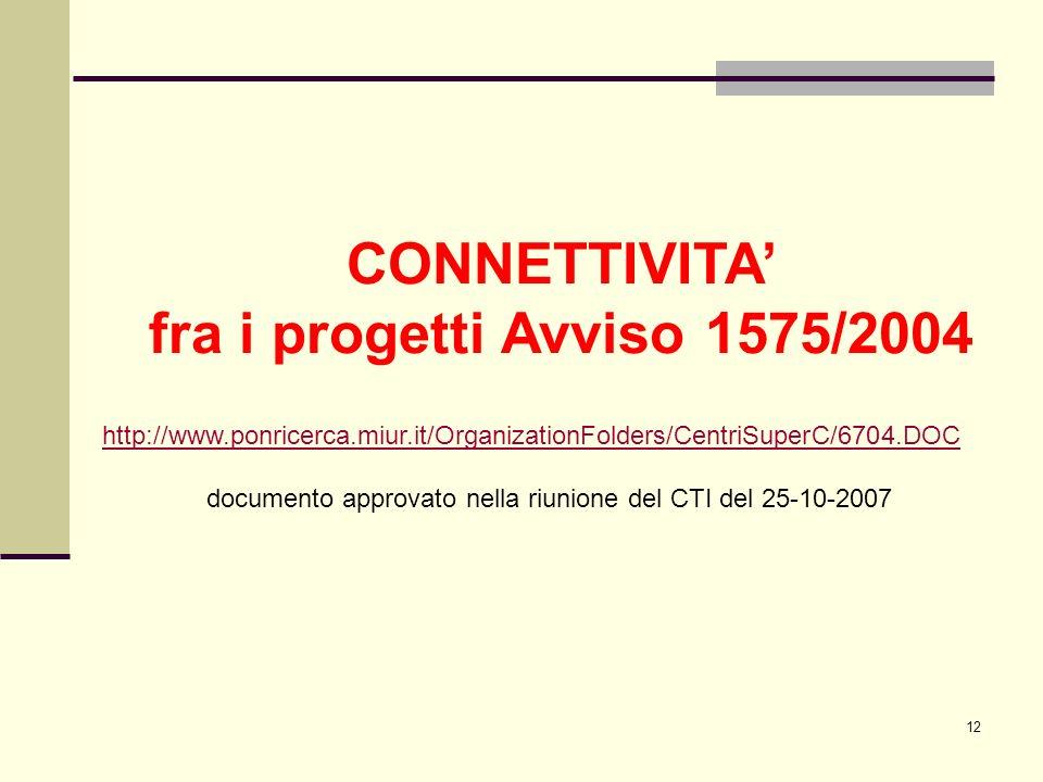 12 CONNETTIVITA fra i progetti Avviso 1575/2004 http://www.ponricerca.miur.it/OrganizationFolders/CentriSuperC/6704.DOC documento approvato nella riun