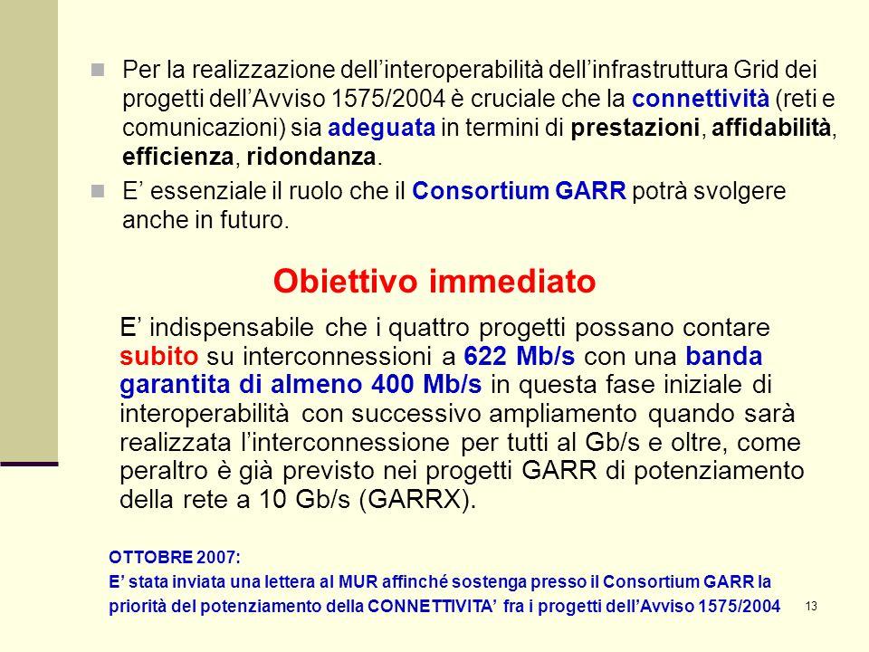 13 Per la realizzazione dellinteroperabilità dellinfrastruttura Grid dei progetti dellAvviso 1575/2004 è cruciale che la connettività (reti e comunica