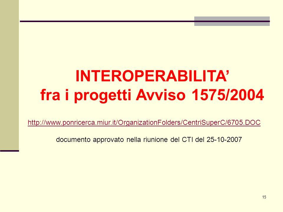 15 INTEROPERABILITA fra i progetti Avviso 1575/2004 http://www.ponricerca.miur.it/OrganizationFolders/CentriSuperC/6705.DOC documento approvato nella riunione del CTI del 25-10-2007