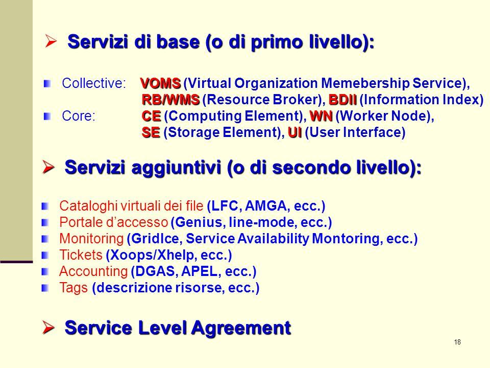 18 Servizi aggiuntivi (o di secondo livello): Servizi aggiuntivi (o di secondo livello): Cataloghi virtuali dei file (LFC, AMGA, ecc.) Portale daccess