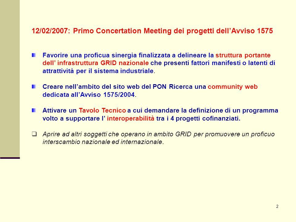 2 12/02/2007: Primo Concertation Meeting dei progetti dellAvviso 1575 Favorire una proficua sinergia finalizzata a delineare la struttura portante del