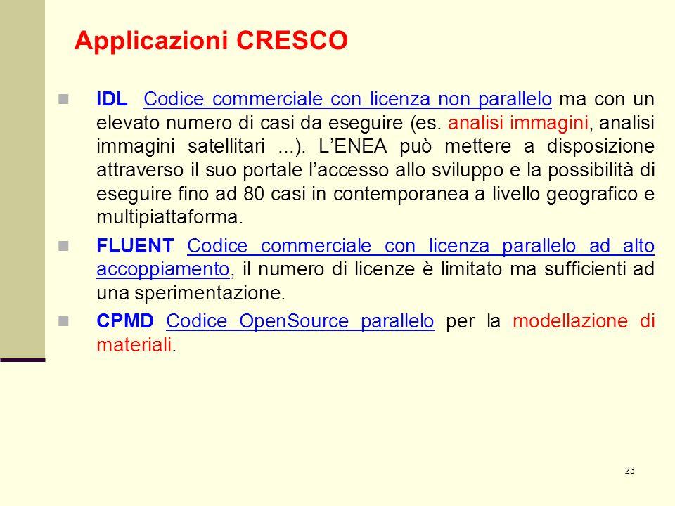 23 Applicazioni CRESCO IDL Codice commerciale con licenza non parallelo ma con un elevato numero di casi da eseguire (es. analisi immagini, analisi im