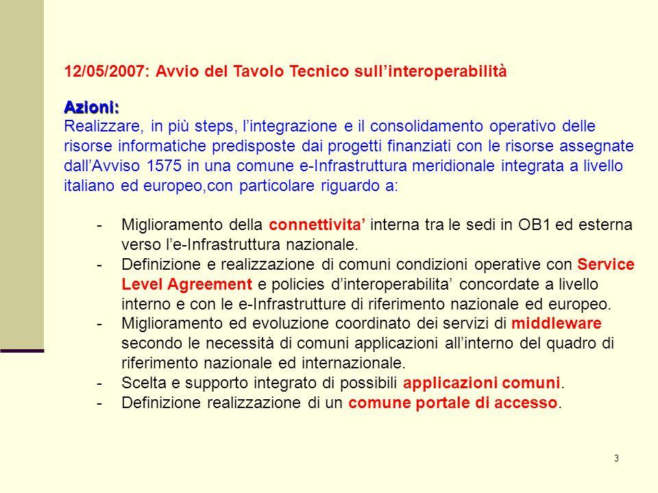 3 12/05/2007: Avvio del Tavolo Tecnico sullinteroperabilitàAzioni: Realizzare, in più steps, lintegrazione e il consolidamento operativo delle risorse