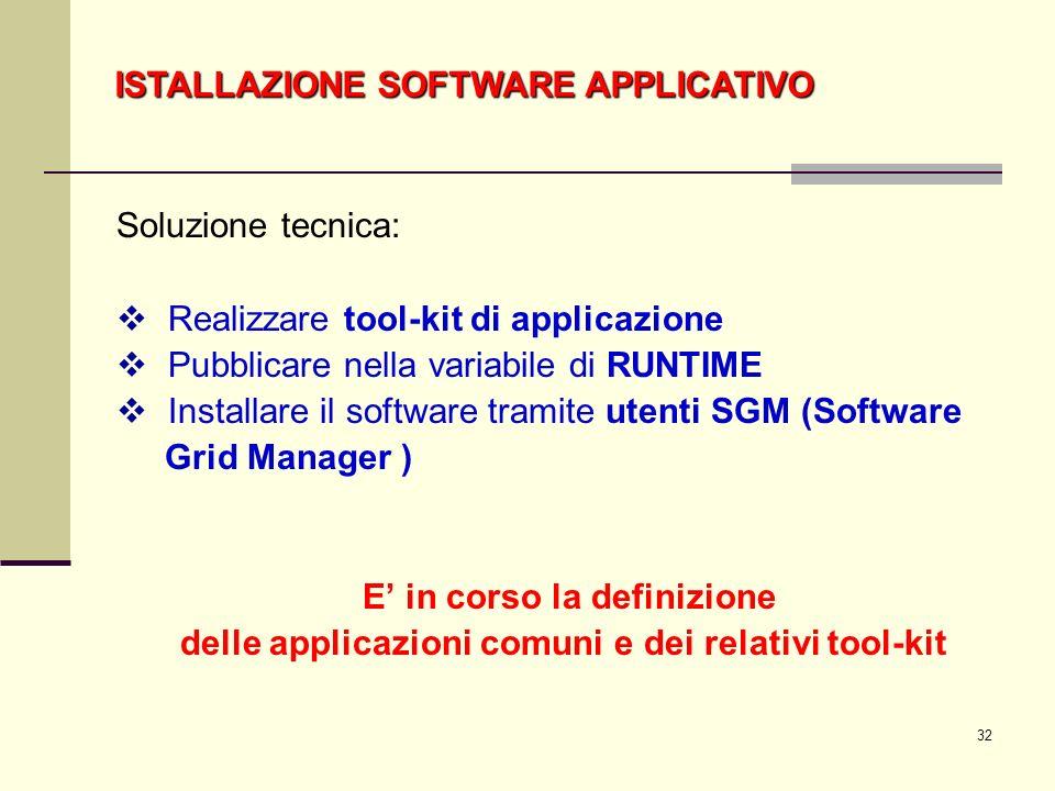 32 Soluzione tecnica: Realizzare tool-kit di applicazione Pubblicare nella variabile di RUNTIME Installare il software tramite utenti SGM (Software Gr