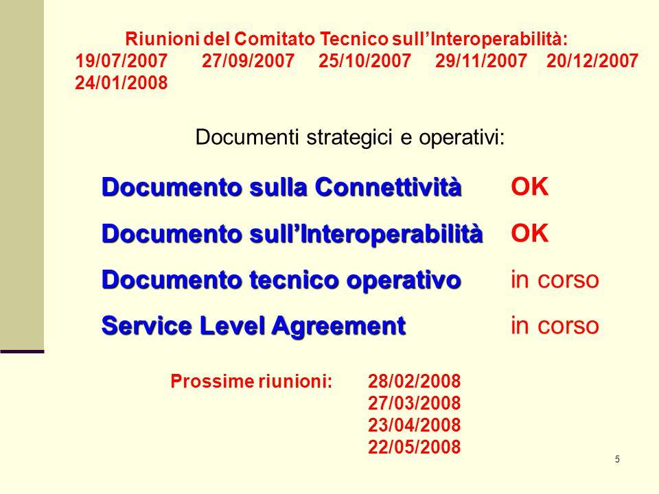 5 Riunioni del Comitato Tecnico sullInteroperabilità: 19/07/2007 27/09/2007 25/10/2007 29/11/2007 20/12/2007 24/01/2008 Documento sulla Connettività D