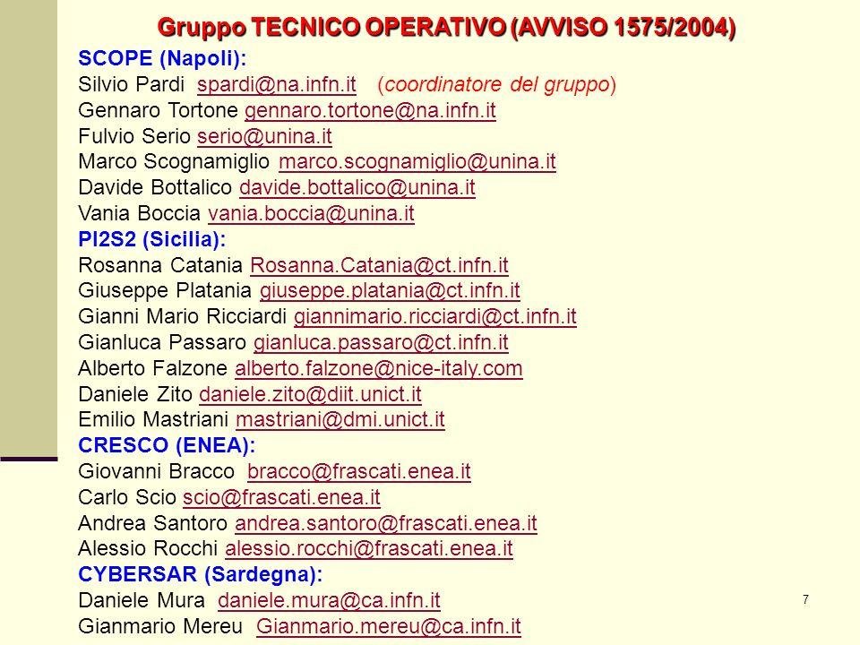 7 Gruppo TECNICO OPERATIVO (AVVISO 1575/2004) SCOPE (Napoli): Silvio Pardi spardi@na.infn.it (coordinatore del gruppo)spardi@na.infn.it Gennaro Torton