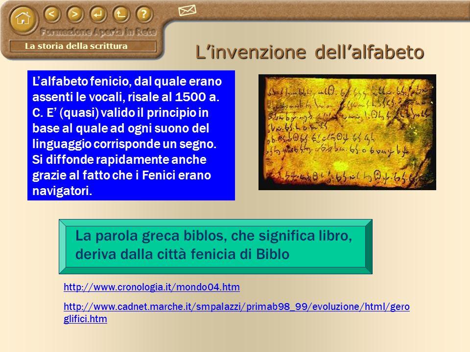 La storia della scrittura Linvenzione dellalfabeto http://www.cronologia.it/mondo04.htm http://www.cadnet.marche.it/smpalazzi/primab98_99/evoluzione/h