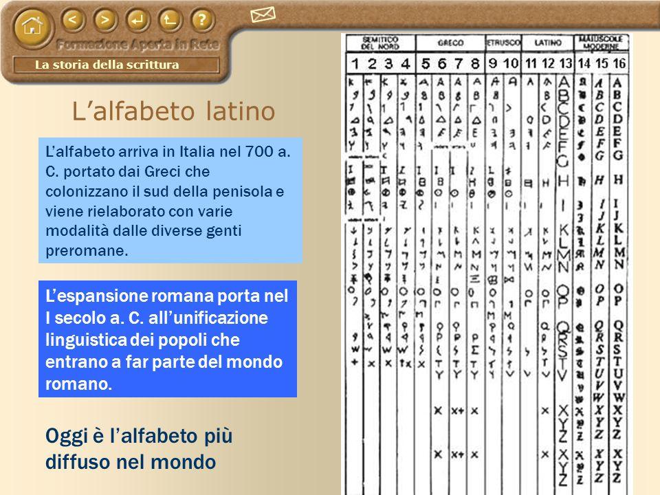 La storia della scrittura Lalfabeto latino Lalfabeto arriva in Italia nel 700 a. C. portato dai Greci che colonizzano il sud della penisola e viene ri
