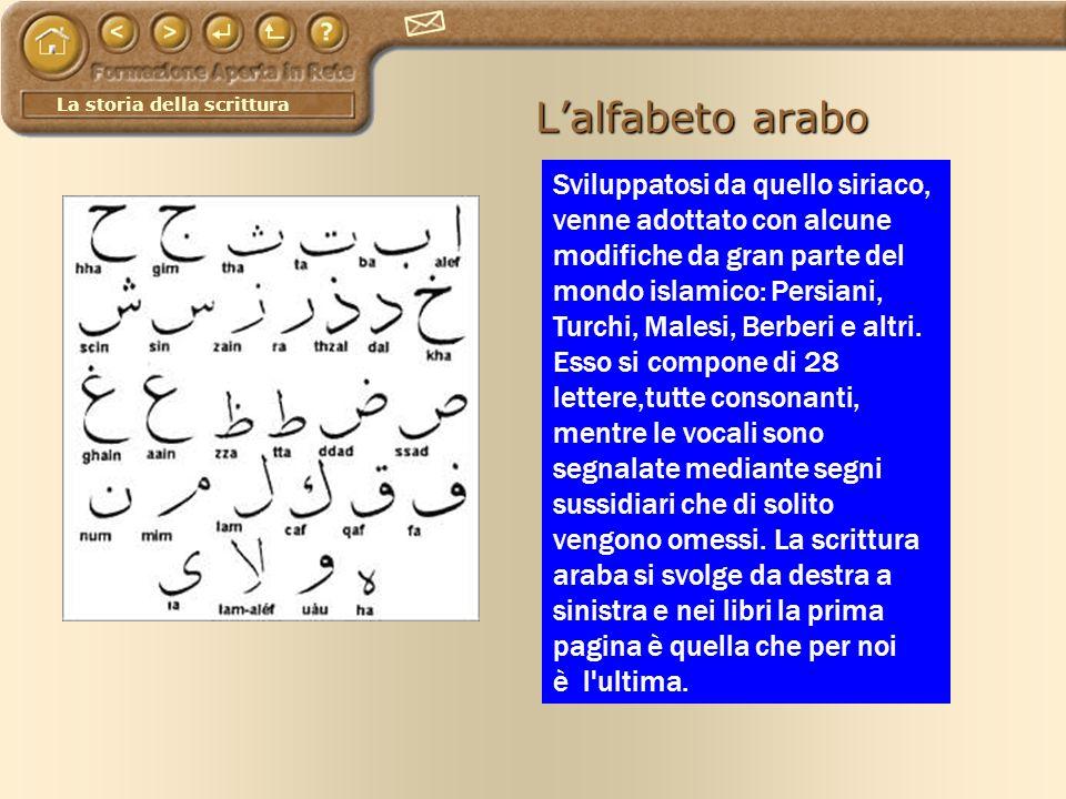La storia della scrittura Lalfabeto arabo Sviluppatosi da quello siriaco, venne adottato con alcune modifiche da gran parte del mondo islamico: Persia