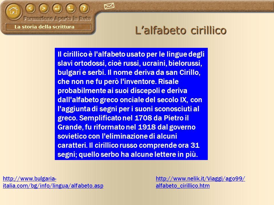 La storia della scrittura Lalfabeto cirillico http://www.nelik.it/Viaggi/ago99/ alfabeto_cirillico.htm http://www.bulgaria- italia.com/bg/info/lingua/