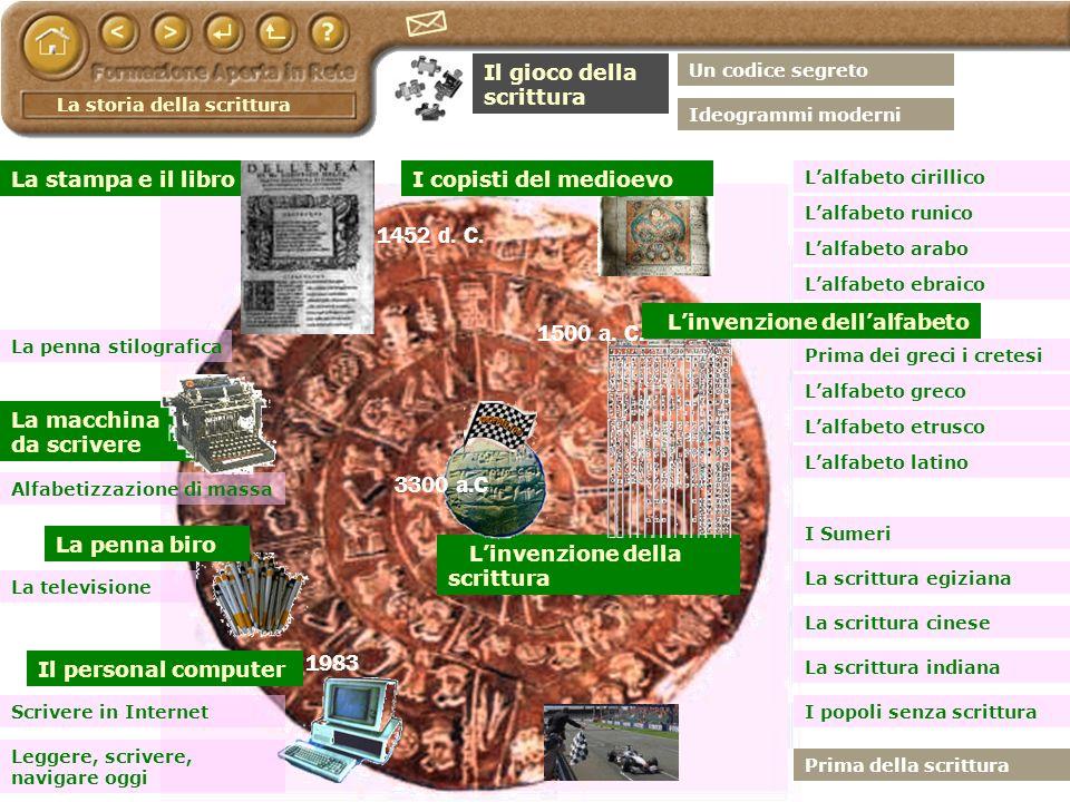 La storia della scrittura Lalfabeto etrusco http://www.geocities.com/SoHo/Lofts/5443/index2.htm I suoni che le lettere etrusche esprimono possono essere compresi perché la scrittura degli etruschi è ladattamento di un sistema alfabetico che dall 800 a.